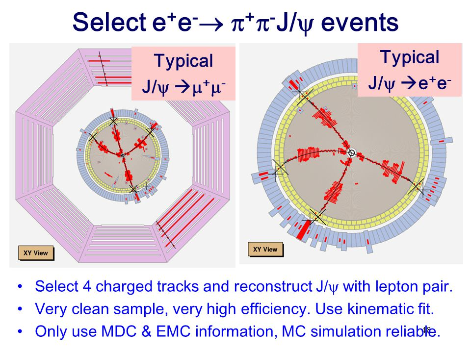 48 Select e + e -   +  - J/  events Select 4 charged tracks and reconstruct J/  with lepton pair. Very clean sample, very high efficiency. Use ki