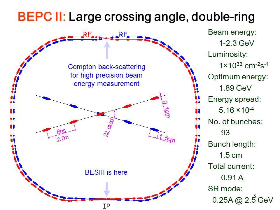 6 BESIII Detector Be beam pipe SC magnet, 1T Magnet yoke MDC, 130  m 0.5% at 1 GeV/c CsI(Tl) calorimeter, 2.5% @ 1 GeV TOF, 90ps RPC Total weight 730 ton, ~40,000 readout chnls, Data rate: 5kHz, 50Mb/s