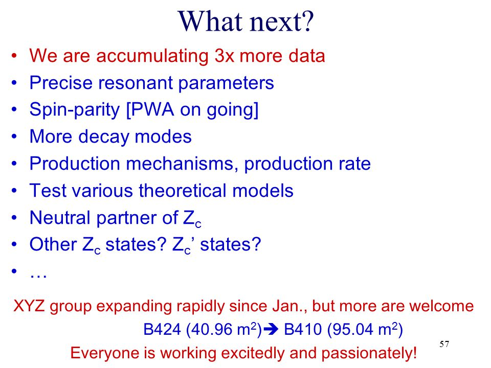 What next? We are accumulating 3x more data Precise resonant parameters Spin-parity [PWA on going] More decay modes Production mechanisms, production