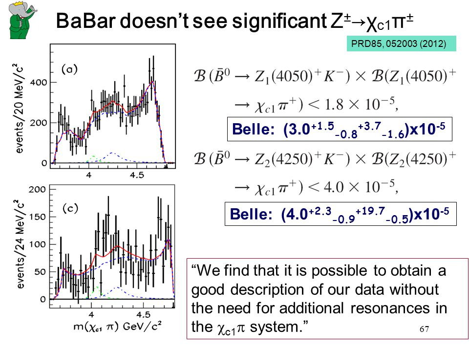 "67 BaBar doesn't see significant Z ± →χ c1 π ± ""We find that it is possible to obtain a good description of our data without the need for additional r"