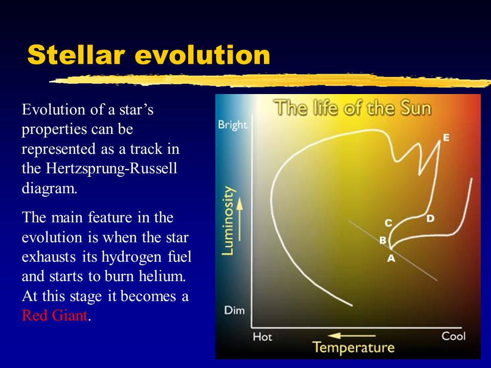 Stellar evolution Evolution of a star's properties can be represented as a track in the Hertzsprung-Russell diagram.