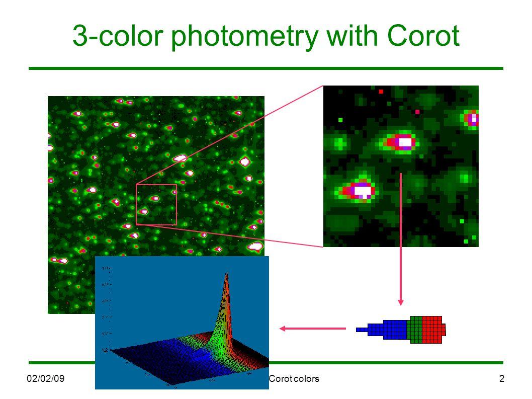 02/02/09Bordé et al. - Corot colors2 3-color photometry with Corot