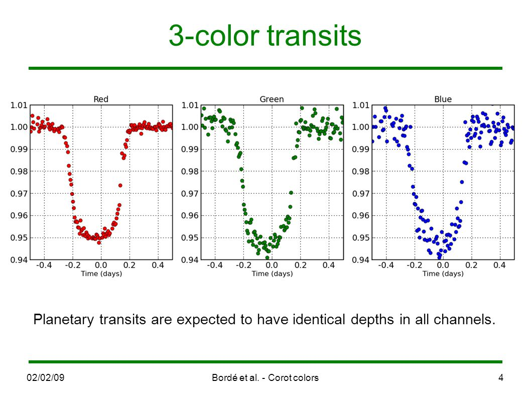 02/02/09Bordé et al. - Corot colors4 3-color transits Planetary transits are expected to have identical depths in all channels.