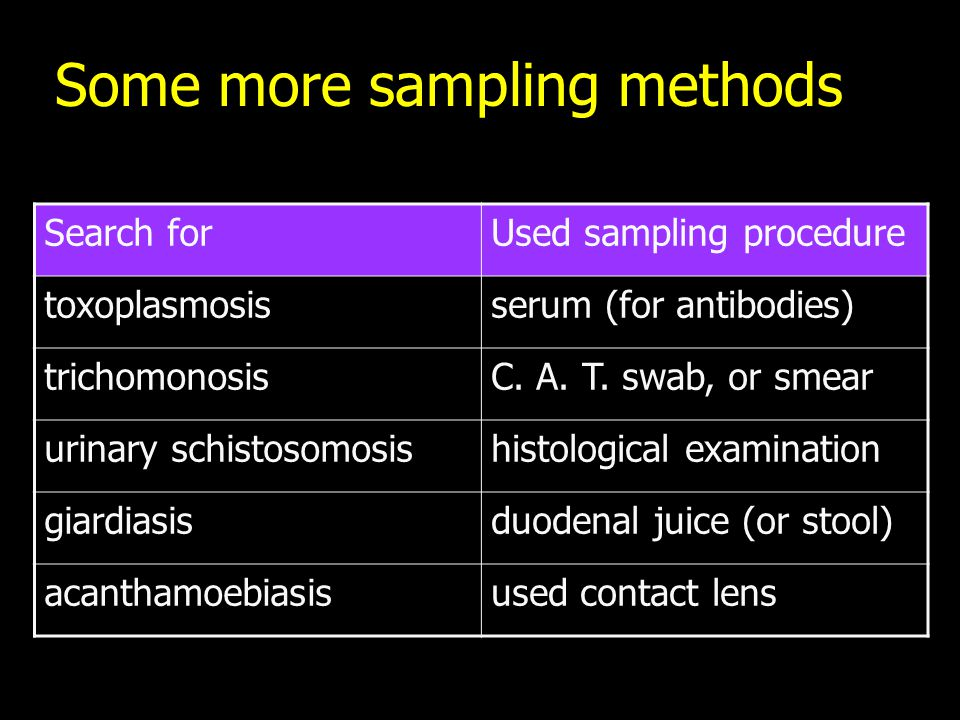 Some more sampling methods Search forUsed sampling procedure toxoplasmosisserum (for antibodies) trichomonosisC. A. T. swab, or smear urinary schistos