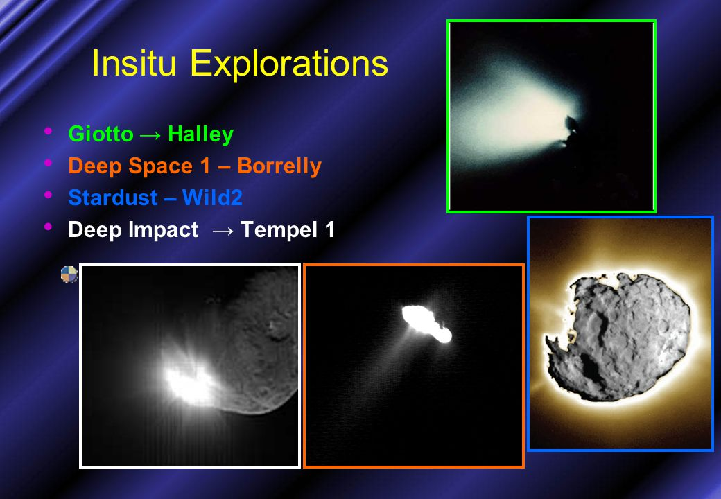 Insitu Explorations Giotto → Halley Deep Space 1 – Borrelly Stardust – Wild2 Deep Impact → Tempel 1