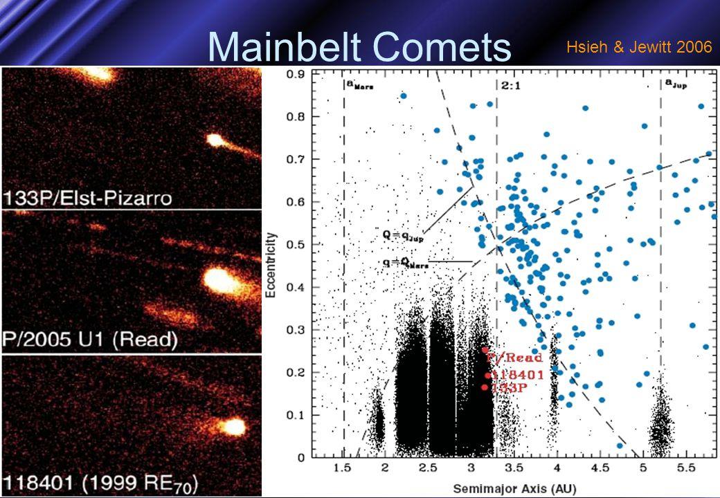 Mainbelt Comets Hsieh & Jewitt 2006