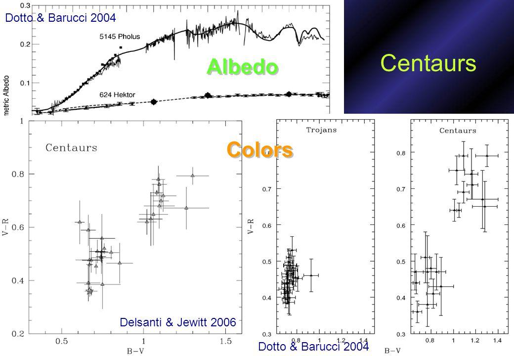 Albedo Dotto & Barucci 2004 Delsanti & Jewitt 2006 Dotto & Barucci 2004 Colors