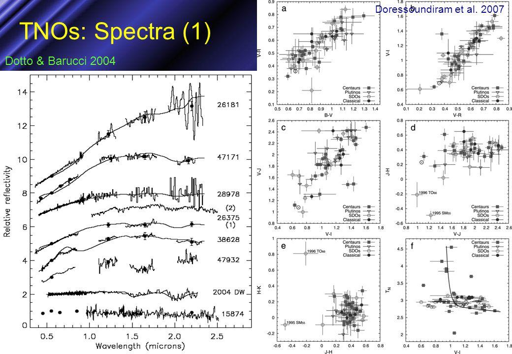 TNOs: Spectra (1) Dotto & Barucci 2004 Doressoundiram et al. 2007
