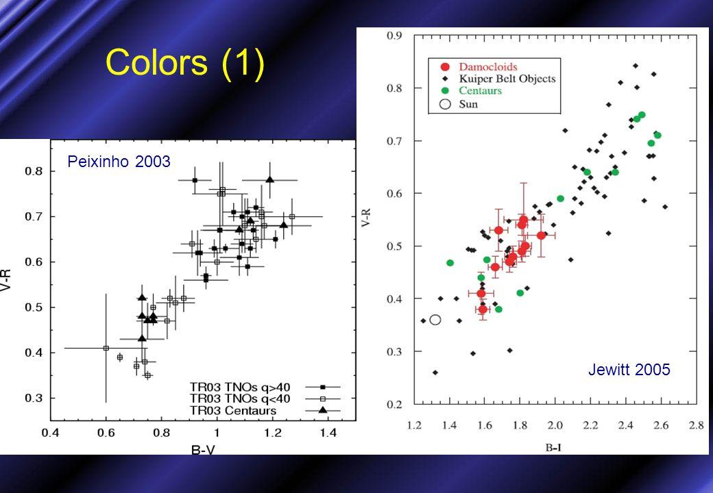 Colors (1) Jewitt 2005 Peixinho 2003