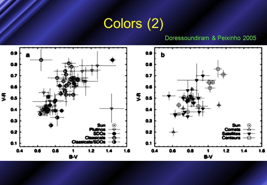Colors (2) Doressoundiram & Peixinho 2005