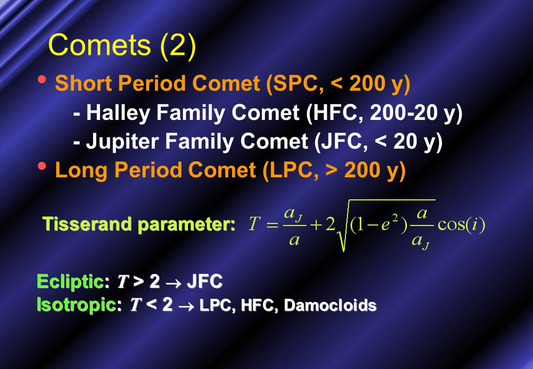 Comets (3) Active comet: detectable coma  volatile & dust Inactive comet: no detectable coma Dormant comet: lost the ability to generate a detectable coma in any part of its present orbit  might be reactivated Extinct comet: (= defunc comet?) incapable of generating a coma (lost its ices, or its ices buried under a nonvolatile crust)