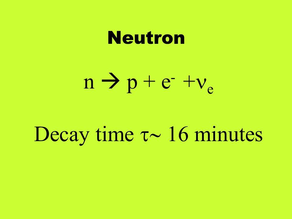 Neutron n  p + e - + e Decay time  minutes