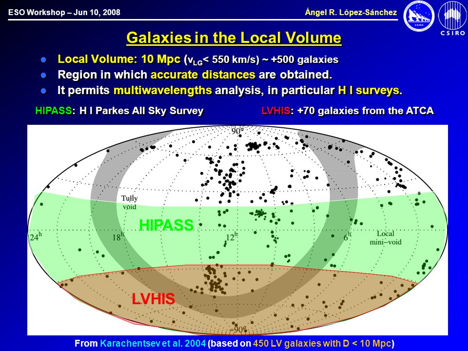 ESO Workshop – Jun 10, 2008 Ángel R. López-Sánchez Galaxies in the Local Volume Local Volume: 10 Mpc ( v LG < 550 km/s) ~ +500 galaxies Region in whic