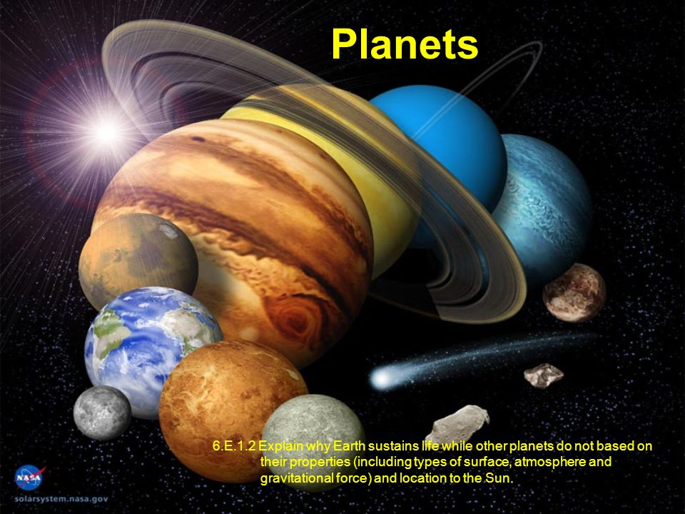 Planets 6.E.1.2 Explain why Earth sustains life while other planets do not based on their properties (including types of surface, atmosphere and gravi