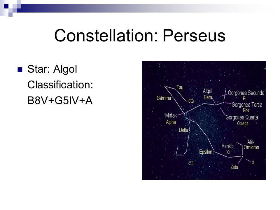 Constellation: Ursa Major Star: Alcor Star: Mizar Classification: A2V+A2V+A1V