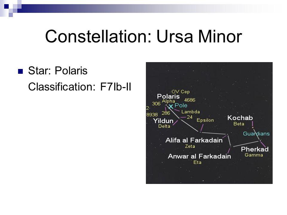 Constellation: Hercules Globular Cluster: M13