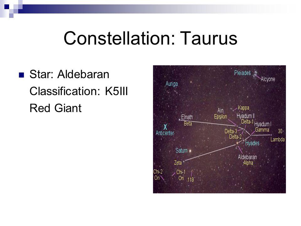Constellation: Taurus Star Cluster: Hyades