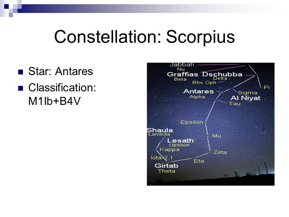 Constellation: Gemini Star: Castor Classification: A1V+A2V Star: Pollux Classification: K0III