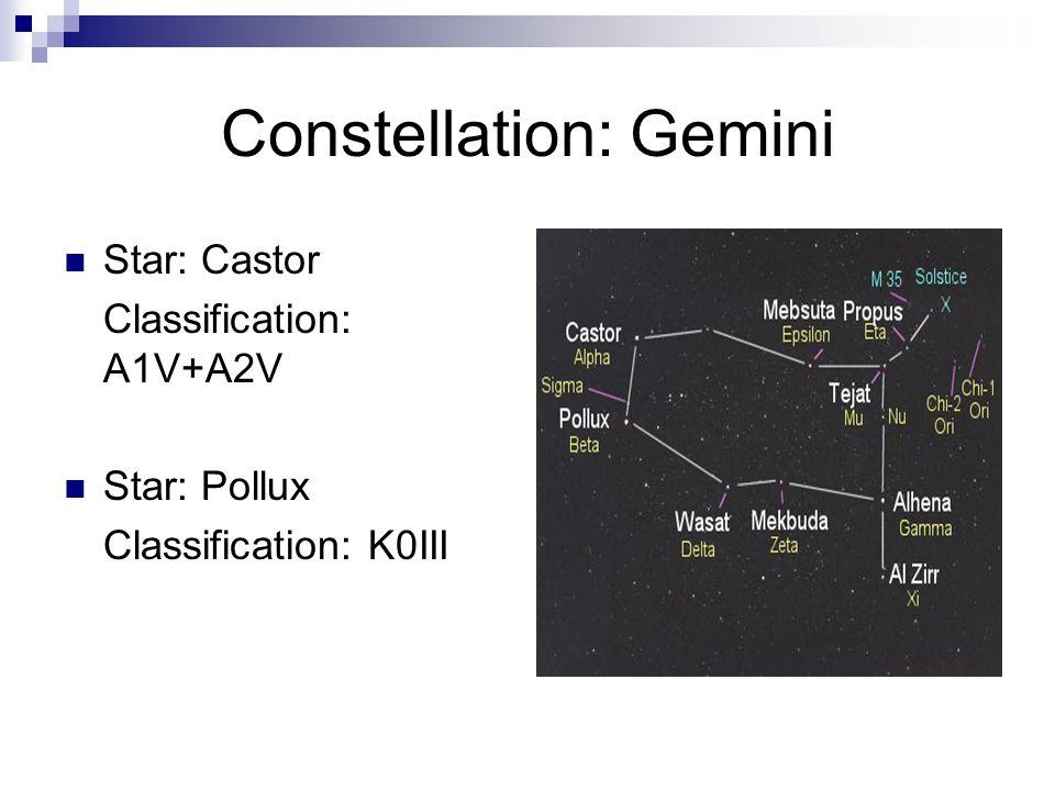 Constellation: Virgo Star: Spica Classification: B1V+B2V
