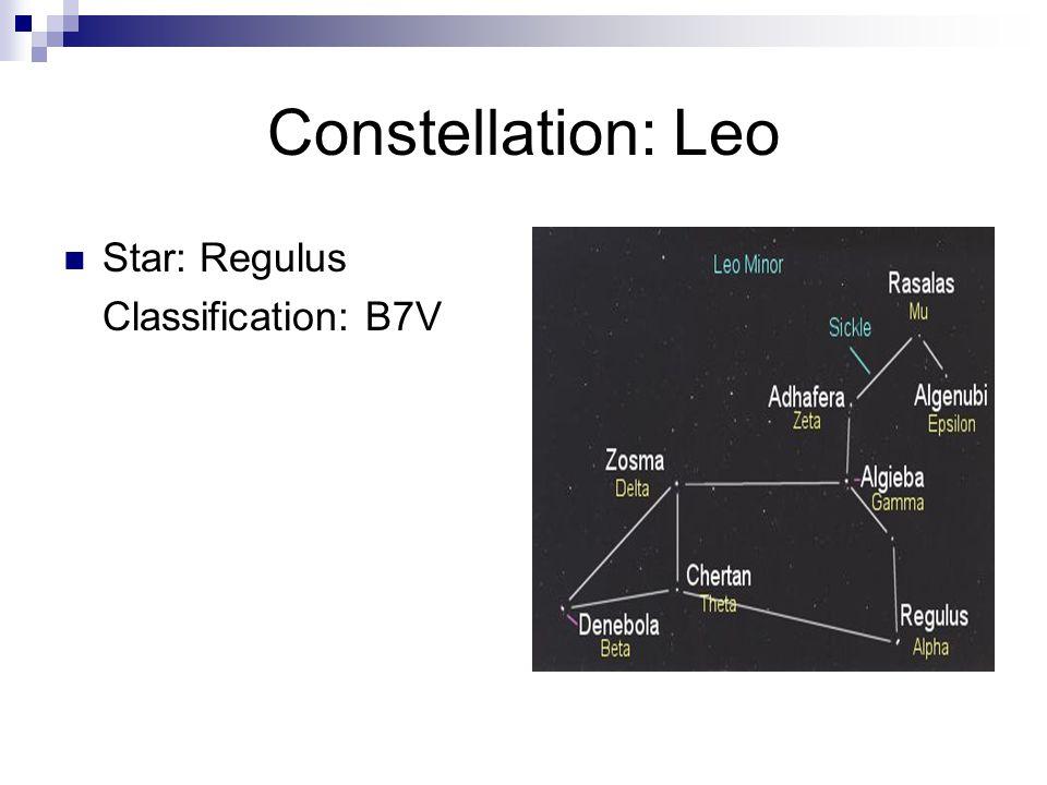 Constellation: Canis Venatica Deep Sky Object: Whirlpool Galaxy – M51