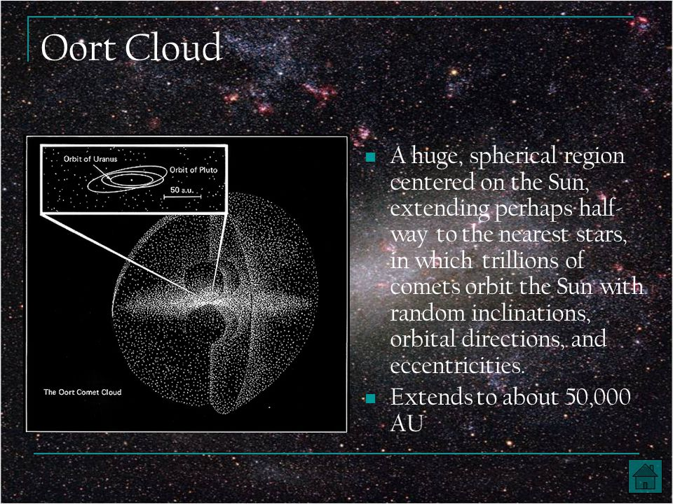 Oort Cloud A huge, spherical region centered on the Sun, extending perhaps half- way to the nearest stars, in which trillions of comets orbit the Sun