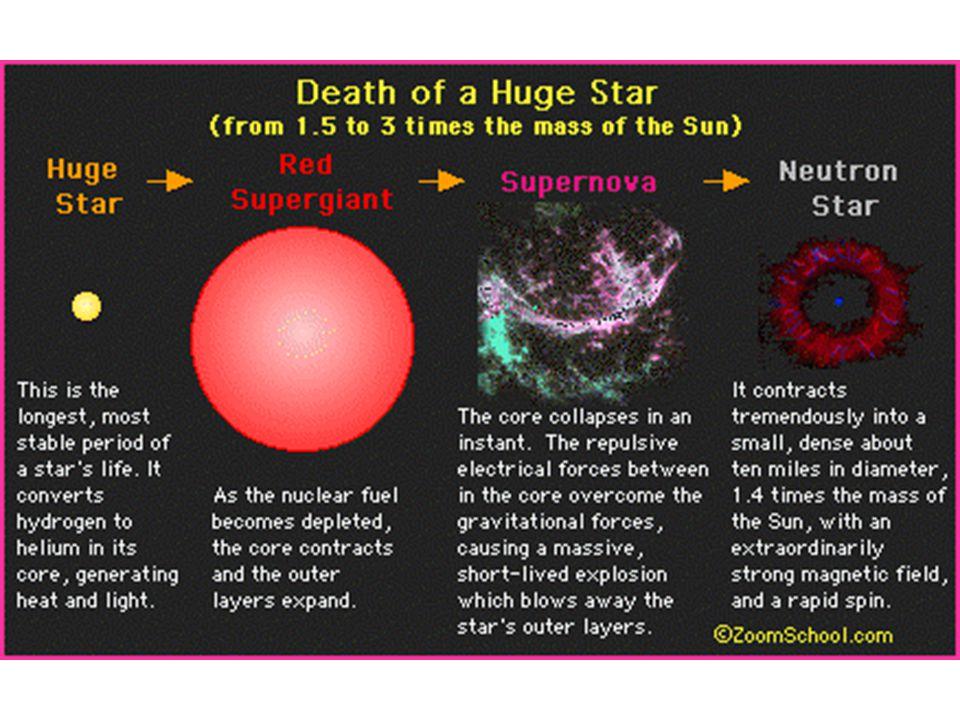 Huge stars