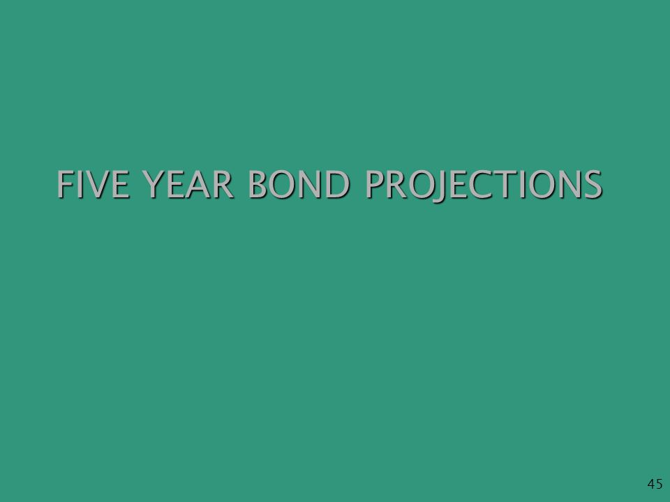 45 FIVE YEAR BOND PROJECTIONS