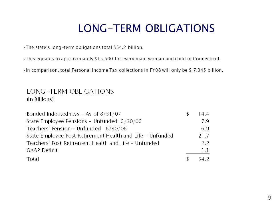 9 LONG-TERM OBLIGATIONS The state's long-term obligations total $54.2 billion.