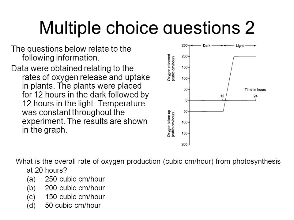 Multiple choice questions 2 The questions below relate to the following information.