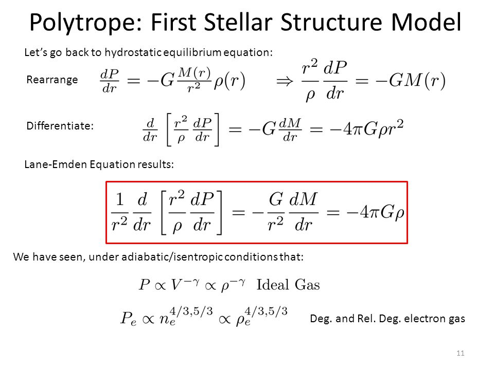 Polytrope: First Stellar Structure Model 11 We have seen, under adiabatic/isentropic conditions that: Deg. and Rel. Deg. electron gas Lane-Emden Equat