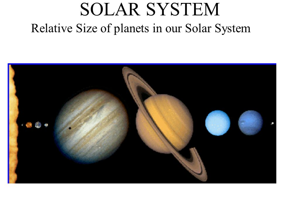 Relative Size of planets in our Solar System