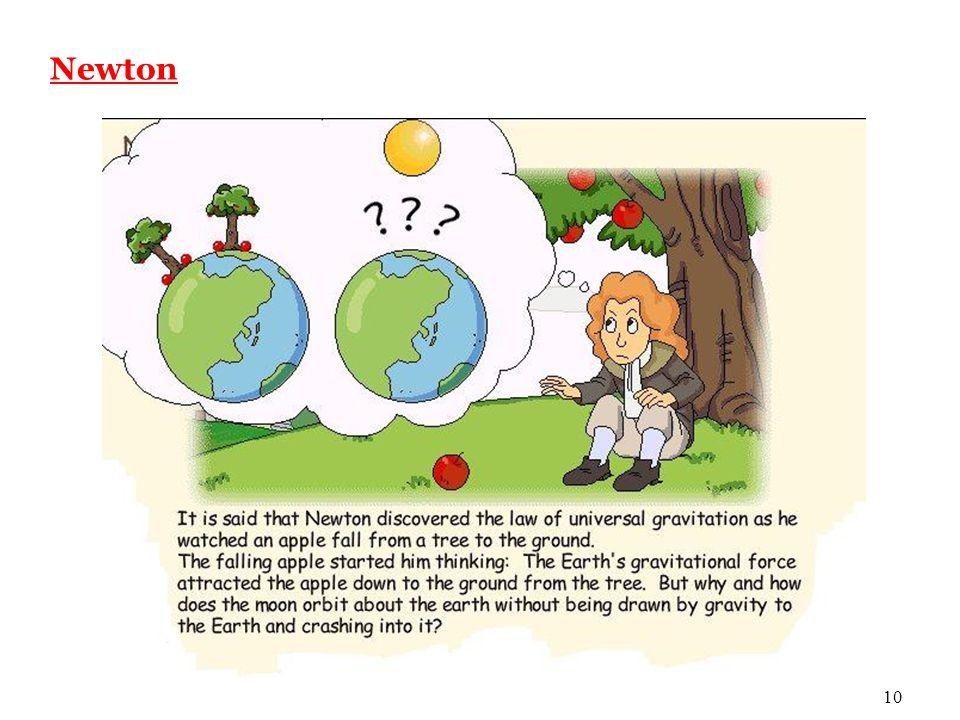 10 Newton