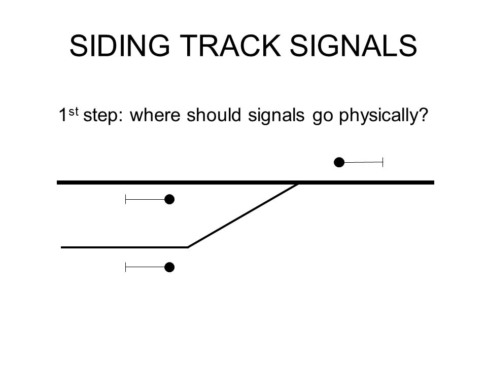 SIDING TRACK SIGNALS 1 st step: where should signals go physically