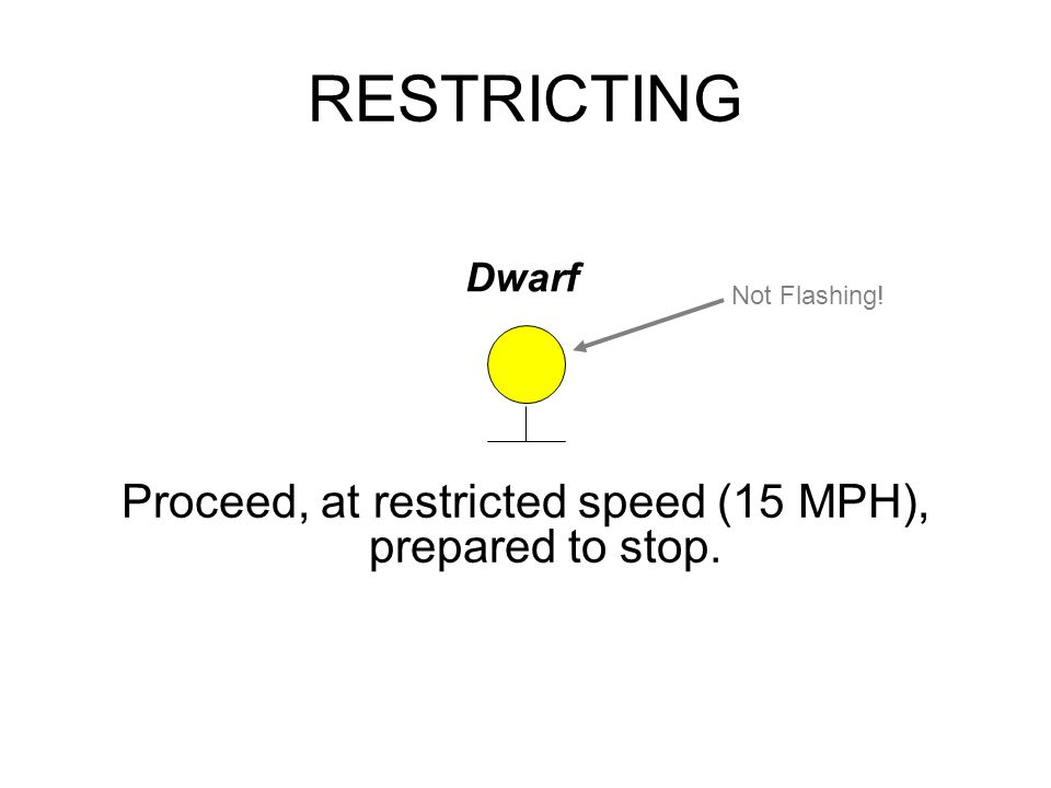 RESTRICTING Proceed, at restricted speed (15 MPH), prepared to stop. Dwarf Not Flashing!