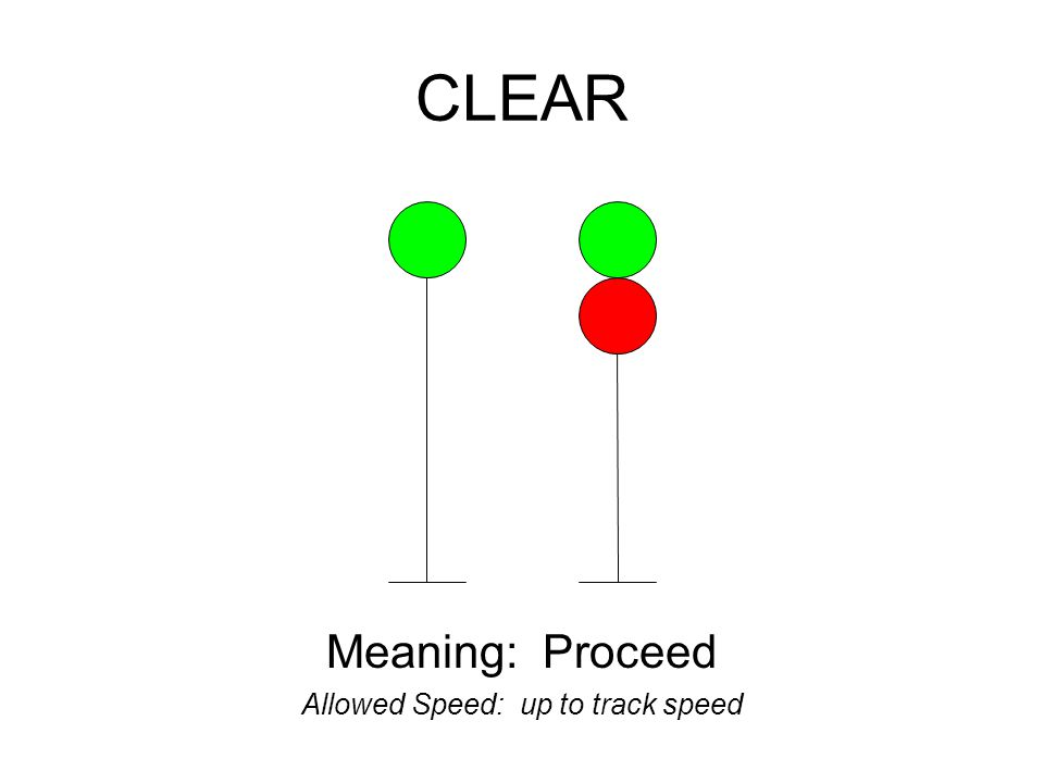SLOW CLEAR Proceed, at slow speed (30 MPH) within interlocking limits or through turnouts.