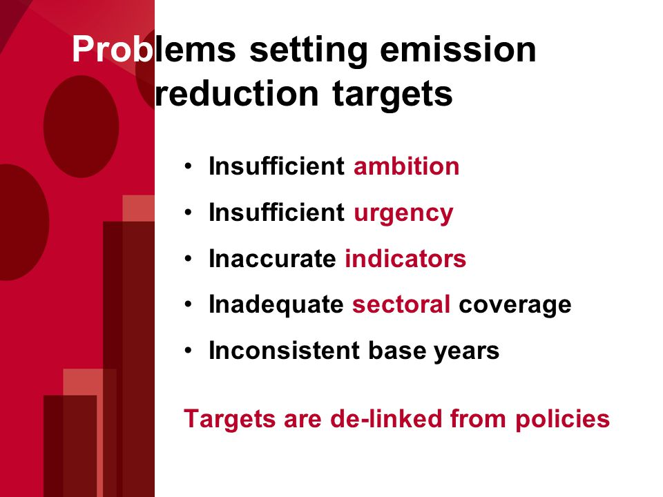 Problems setting emission reduction targets Insufficient ambition Insufficient urgency Inaccurate indicators Inadequate sectoral coverage Inconsistent base years Targets are de-linked from policies