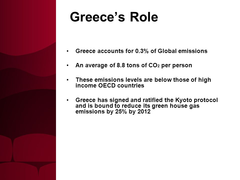 Greece's Role Greece accounts for 0.3% of Global emissions An average of 8.8 tons of CO 2 per person These emissions levels are below those of high income OECD countries Greece has signed and ratified the Kyoto protocol and is bound to reduce its green house gas emissions by 25% by 2012