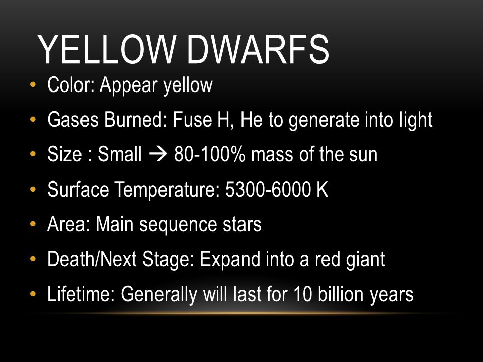YELLOW DWARFS Color: Appear yellow Gases Burned: Fuse H, He to generate into light Size : Small  80-100% mass of the sun Surface Temperature: 5300-60