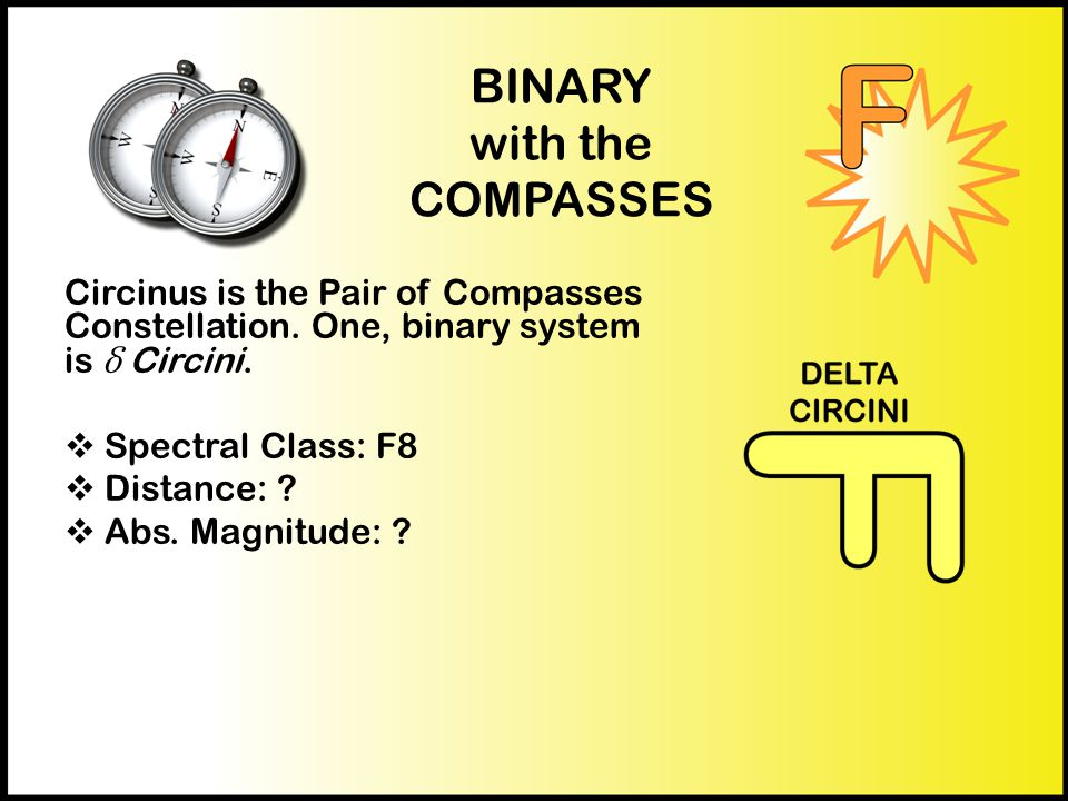 BINARY with the COMPASSES Circinus is the Pair of Compasses Constellation.