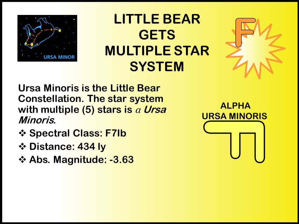 LITTLE BEAR GETS MULTIPLE STAR SYSTEM Ursa Minoris is the Little Bear Constellation. The star system with multiple (5) stars is α Ursa Minoris.  Spec