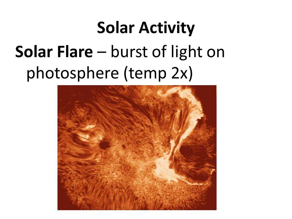 Solar Activity Solar Flare – burst of light on photosphere (temp 2x)