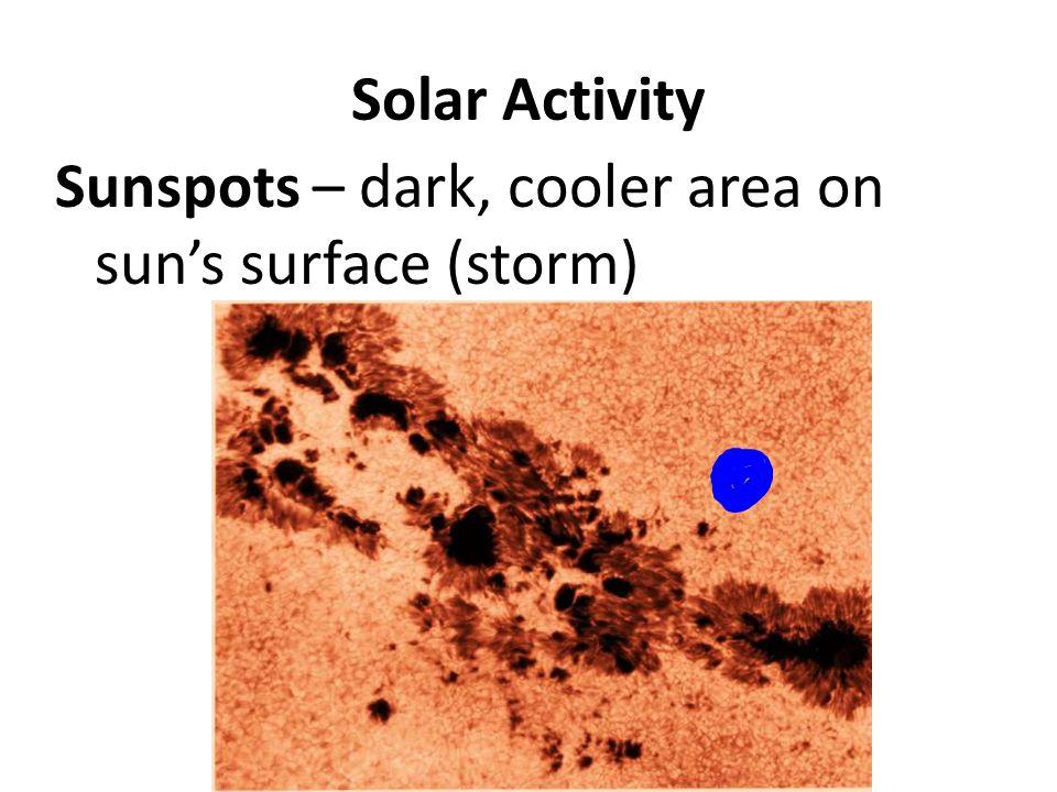 Solar Activity Sunspots – dark, cooler area on sun's surface (storm)