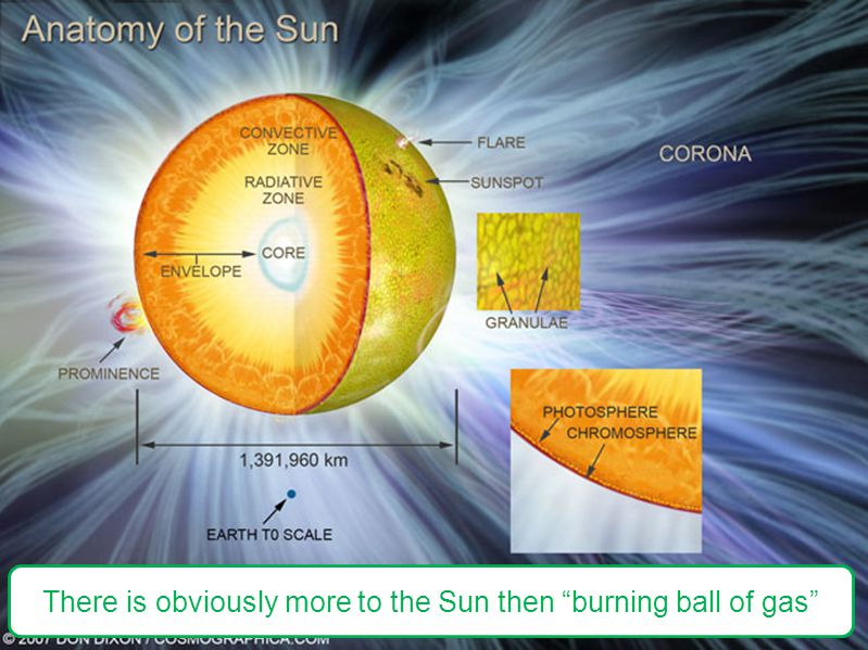 "There is obviously more to the Sun then ""burning ball of gas"""