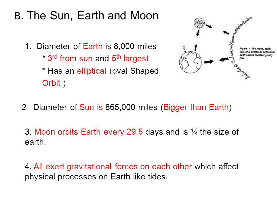 B.The Sun, Earth and Moon 1.