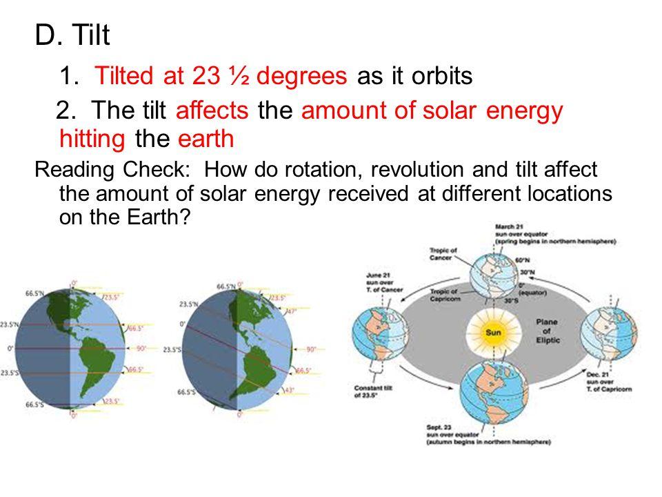D.Tilt 1. Tilted at 23 ½ degrees as it orbits 2.