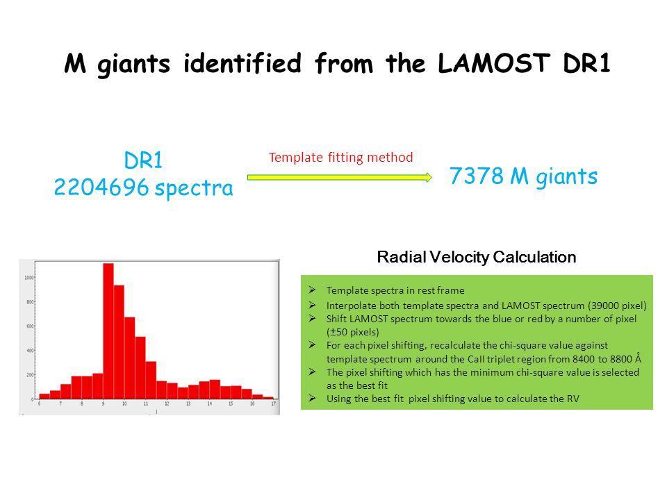 M giants identified from the LAMOST DR1 Template fitting method 7378 M giants DR1 2204696 spectra Radial Velocity Calculation  Template spectra in rest frame  Interpolate both template spectra and LAMOST spectrum (39000 pixel)  Shift LAMOST spectrum towards the blue or red by a number of pixel (±50 pixels)  For each pixel shifting, recalculate the chi-square value against template spectrum around the CaII triplet region from 8400 to 8800 Å  The pixel shifting which has the minimum chi-square value is selected as the best fit  Using the best fit pixel shifting value to calculate the RV
