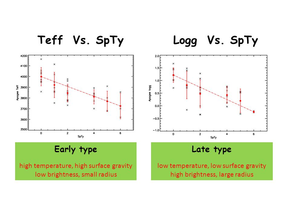 Teff Vs. SpTyLogg Vs.