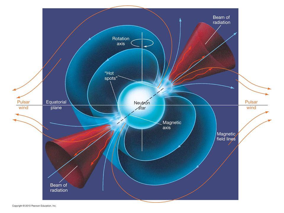 ASTR 101-3, FALL 201014