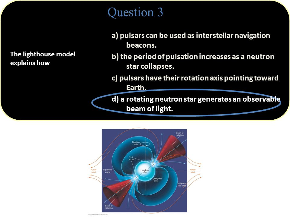 Question 3 The lighthouse model explains how a) pulsars can be used as interstellar navigation beacons.
