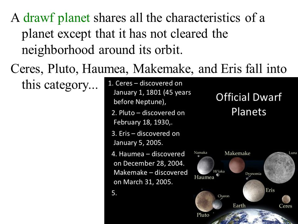 A drawf planet shares all the characteristics of a planet except that it has not cleared the neighborhood around its orbit. Ceres, Pluto, Haumea, Make